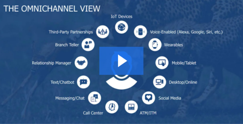 Choosing the Omni Channel or Mobile First Fintech Strategy